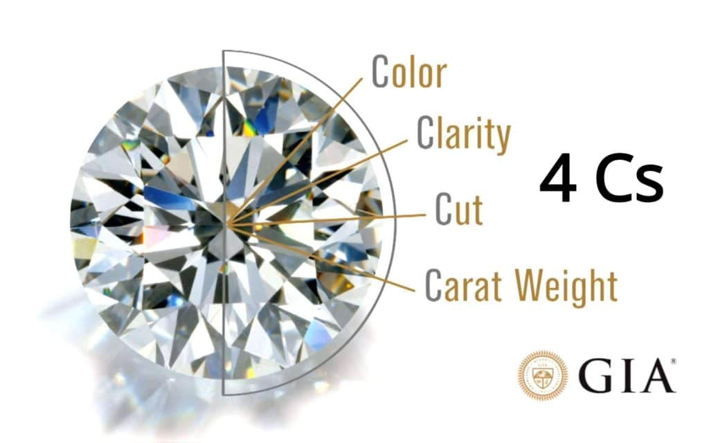 4cs diamond